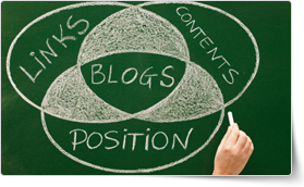Intro to Blogging for Business Training Course