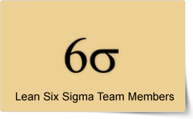 Lean Six Sigma Team Members Training Course