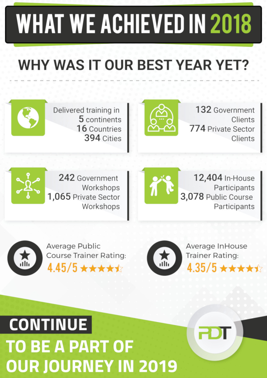 PD Training customer feedback infographic with average of 9 out of 10