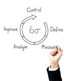 Six Sigma process diagram
