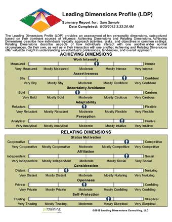 The Ten Psychometric Profiling Dimensions